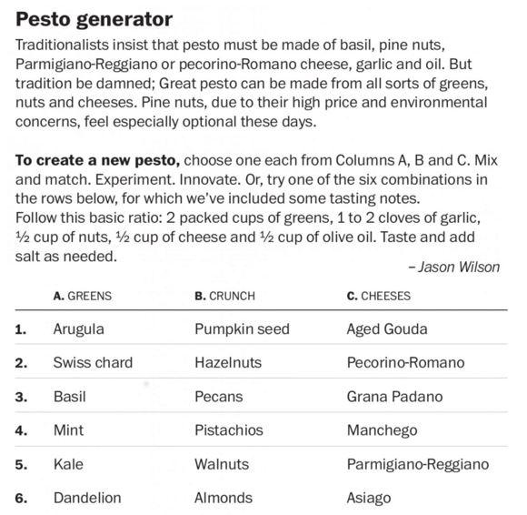 pesto_gen